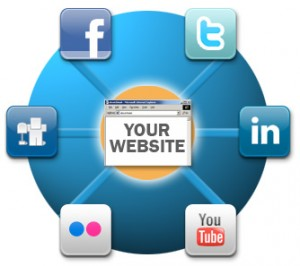 All Social Networks Point to Your Website