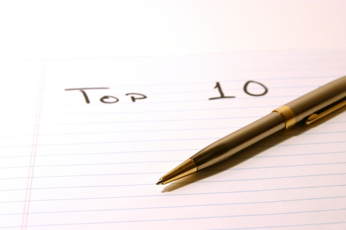 Top 10 articles for self-published authors