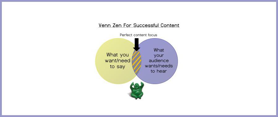 Venn Zen
