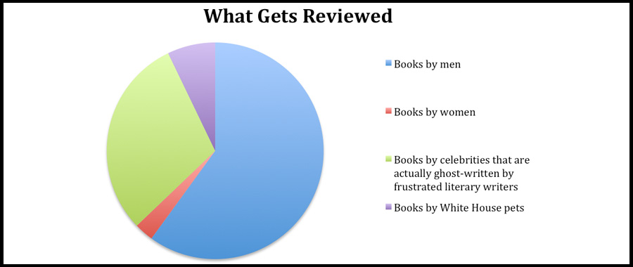 indie author depressing graph #4