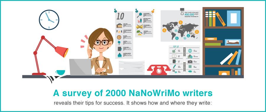 NaNoWriMo writers