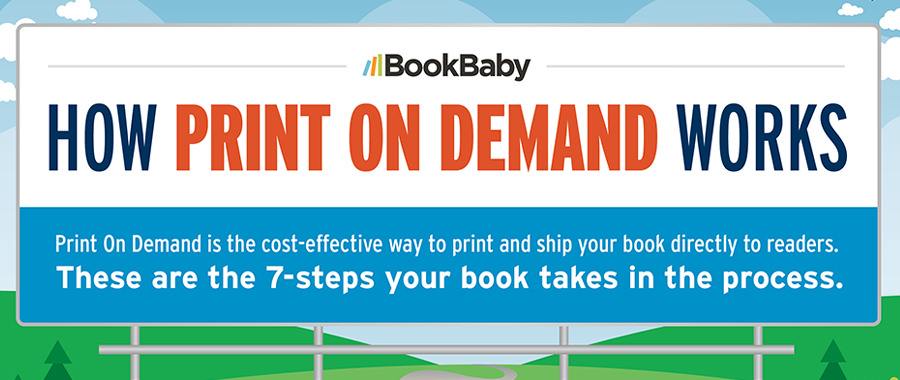 How Print on Demand works Infographic
